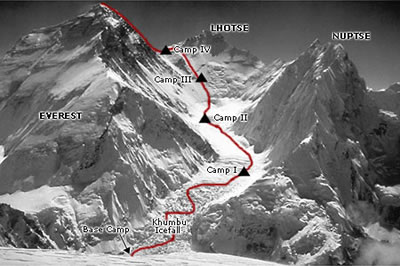 highway to everest mount - photo #41
